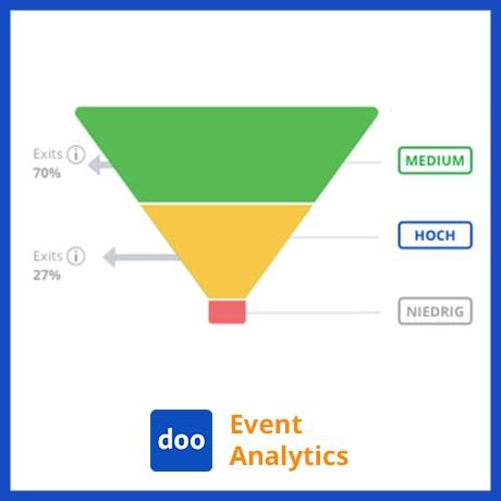 doo Event Analytics