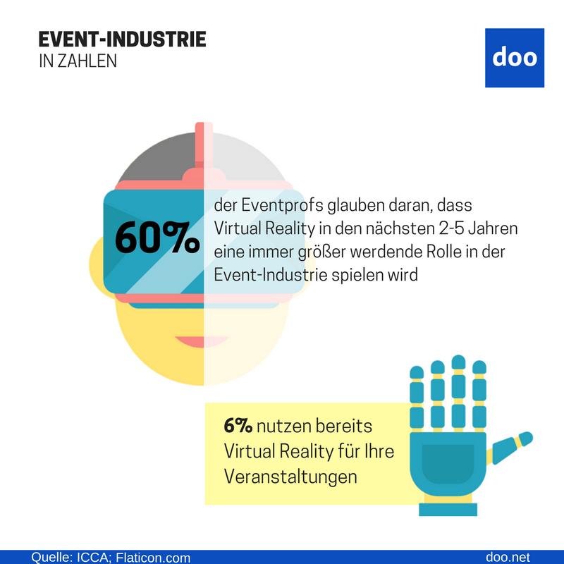 Infografik: Virtual Reality