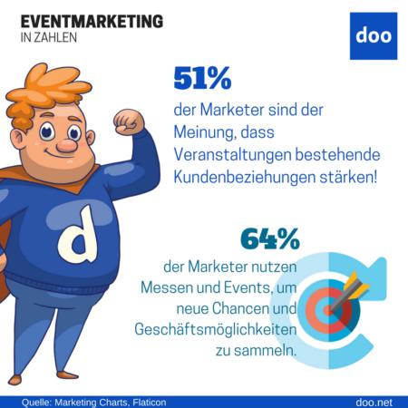 Infografik Networking Events