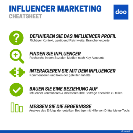 Cheatsheet Influencer Marketing