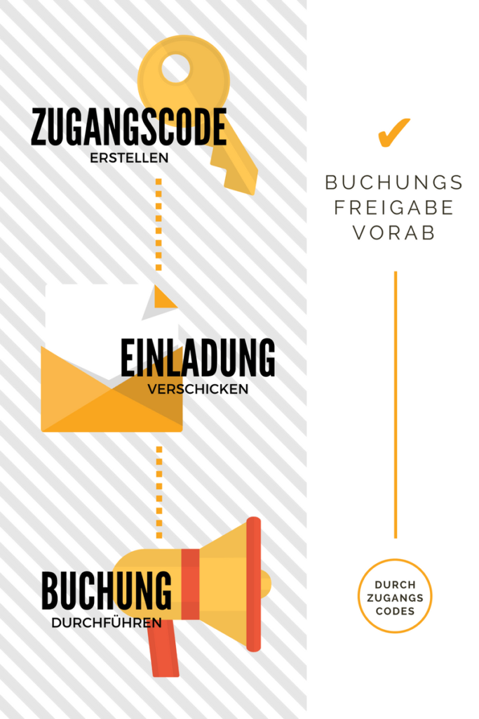 Infografik Buchungsfreigabe per Zugangscode